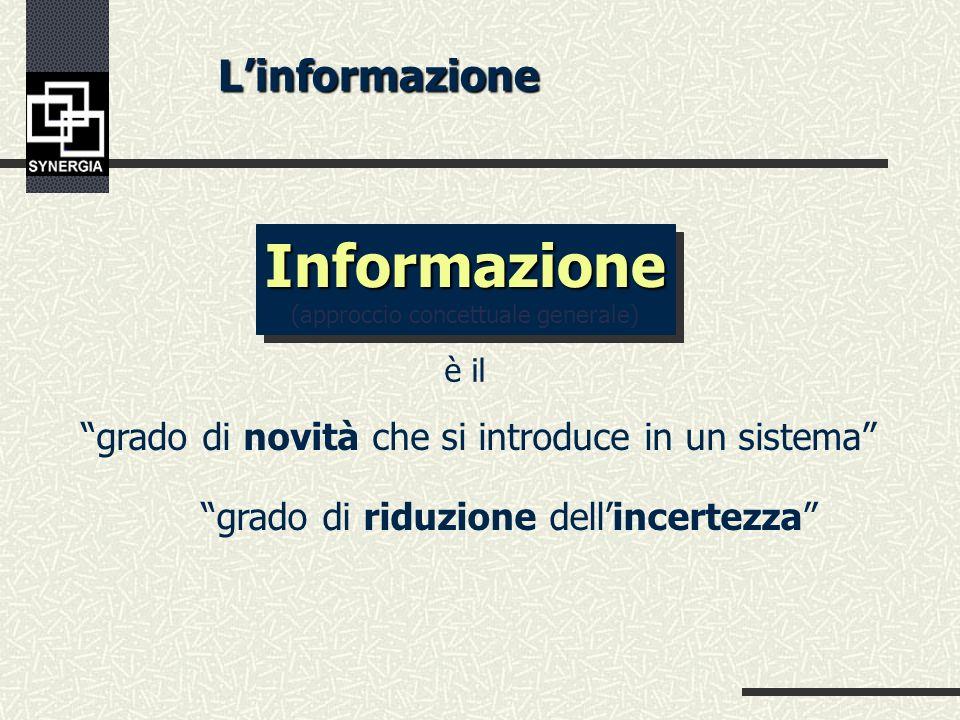 Dato Informazione Definizione: Descrizione di oggetti o eventi la cui esistenza è indipendente dal coinvolgimento in un processo di comunicazione Defi