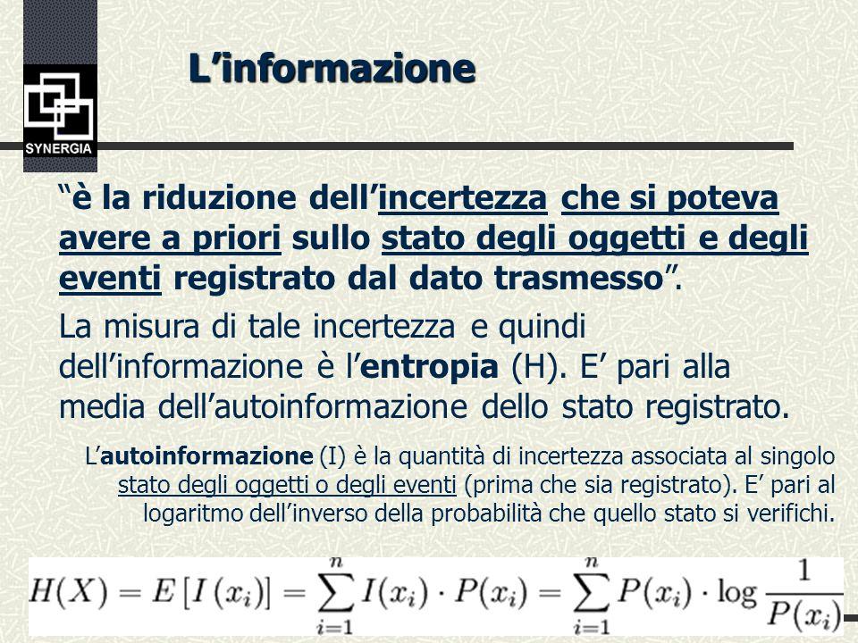 Linformazione Informazione (approccio concettuale generale)Informazione è il grado di novità che si introduce in un sistema grado di riduzione dellincertezza