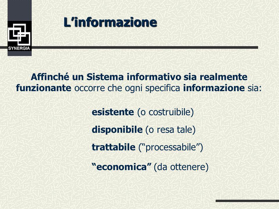 Lalbero dellinformazione Utilizzo Informazioni 4 Selezione Informazioni 3 Reperimento Informazioni 1 Trattamento Informazioni 2 1 Raccolta, Ricerca 2