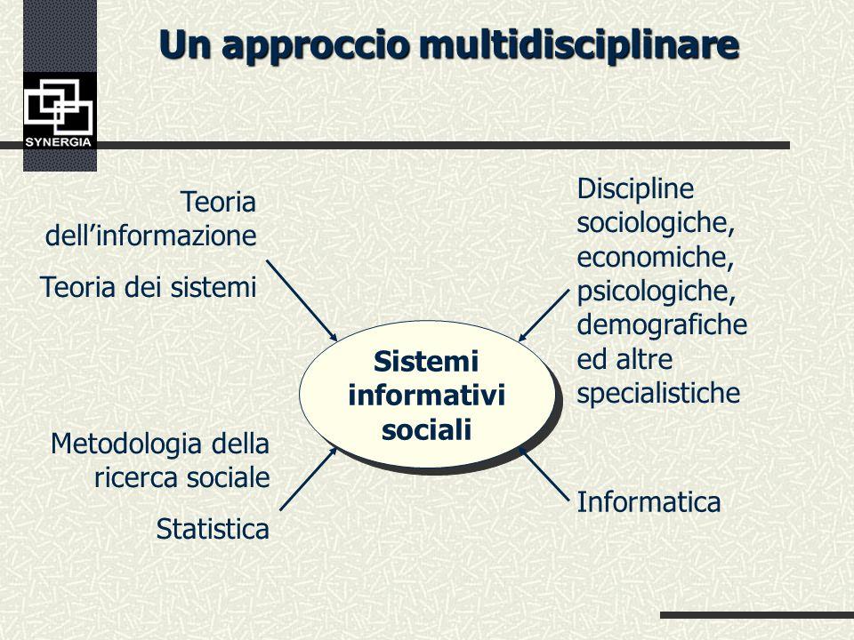 A cura di Giuliano Paterniti Lecce, 30 novembre 2007 I Sistemi Informativi Sociali