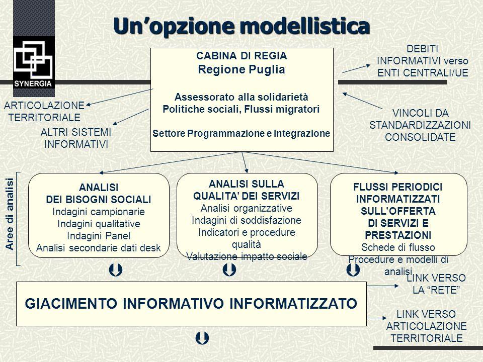 Raccordo informazione - decisione Raccordo informazione - decisione Sintesi valutativa Soggetto decisionale Oggetto decisionale Modello decisionale Lo