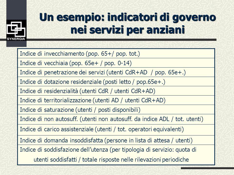 Indicatori socio-statistici di governo Relazione sociale periodica Banche dati informatizzate Report qualitativi/valutativi Siti internet/portali, gui
