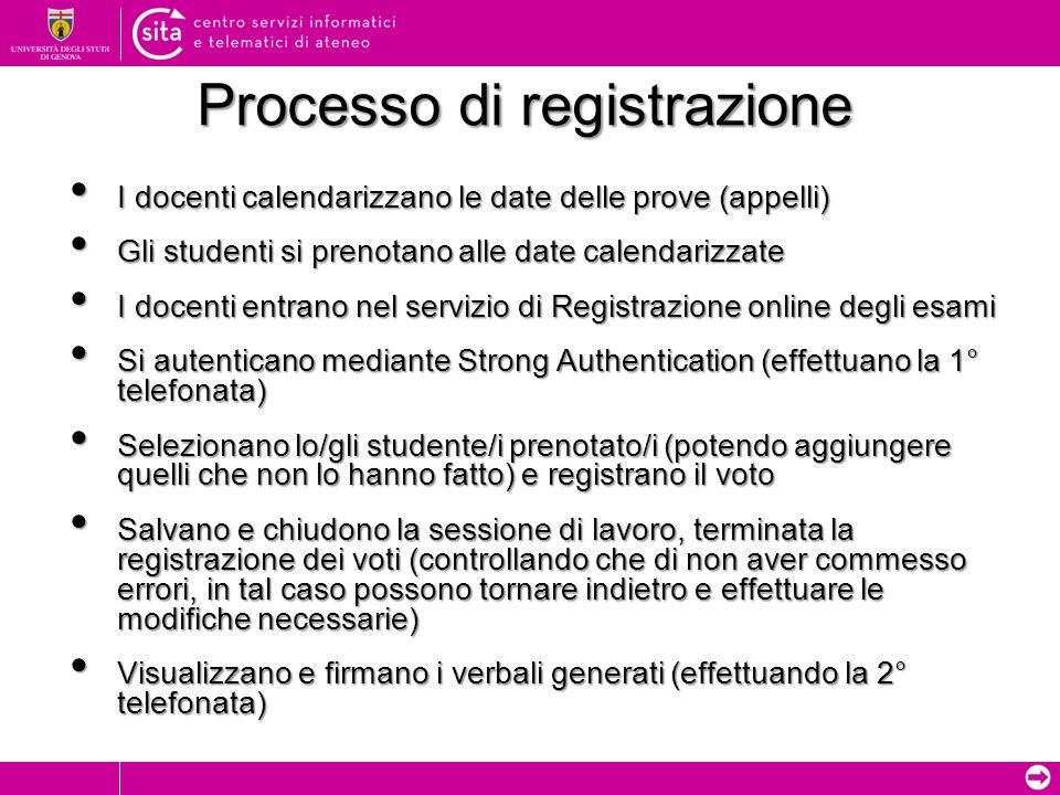 Processo di registrazione I docenti calendarizzano le date delle prove (appelli) I docenti calendarizzano le date delle prove (appelli) Gli studenti si prenotano alle date calendarizzate Gli studenti si prenotano alle date calendarizzate I docenti entrano nel servizio di Registrazione online degli esami I docenti entrano nel servizio di Registrazione online degli esami Si autenticano mediante Strong Authentication (effettuano la 1° telefonata) Si autenticano mediante Strong Authentication (effettuano la 1° telefonata) Selezionano lo/gli studente/i prenotato/i (potendo aggiungere quelli che non lo hanno fatto) e registrano il voto Selezionano lo/gli studente/i prenotato/i (potendo aggiungere quelli che non lo hanno fatto) e registrano il voto Salvano e chiudono la sessione di lavoro, terminata la registrazione dei voti (controllando che di non aver commesso errori, in tal caso possono tornare indietro e effettuare le modifiche necessarie) Salvano e chiudono la sessione di lavoro, terminata la registrazione dei voti (controllando che di non aver commesso errori, in tal caso possono tornare indietro e effettuare le modifiche necessarie) Visualizzano e firmano i verbali generati (effettuando la 2° telefonata) Visualizzano e firmano i verbali generati (effettuando la 2° telefonata)