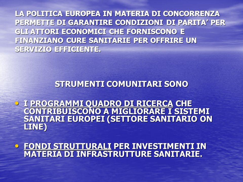 LA POLITICA EUROPEA IN MATERIA DI CONCORRENZA PERMETTE DI GARANTIRE CONDIZIONI DI PARITA PER GLI ATTORI ECONOMICI CHE FORNISCONO E FINANZIANO CURE SAN