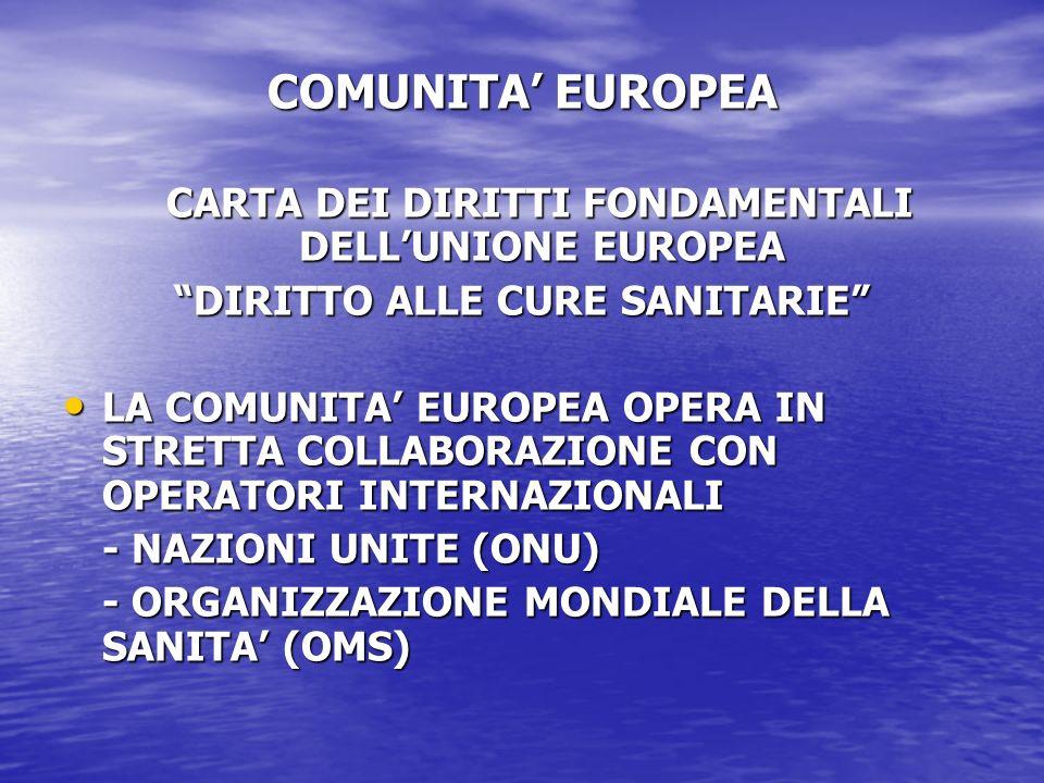 COMUNITA EUROPEA CARTA DEI DIRITTI FONDAMENTALI DELLUNIONE EUROPEA CARTA DEI DIRITTI FONDAMENTALI DELLUNIONE EUROPEA DIRITTO ALLE CURE SANITARIE LA CO