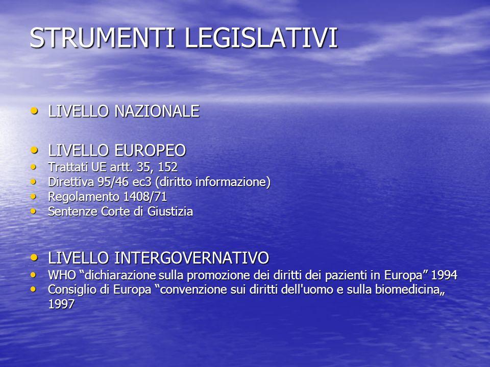 STRUMENTI LEGISLATIVI LIVELLO NAZIONALE LIVELLO NAZIONALE LIVELLO EUROPEO LIVELLO EUROPEO Trattati UE artt. 35, 152 Trattati UE artt. 35, 152 Direttiv