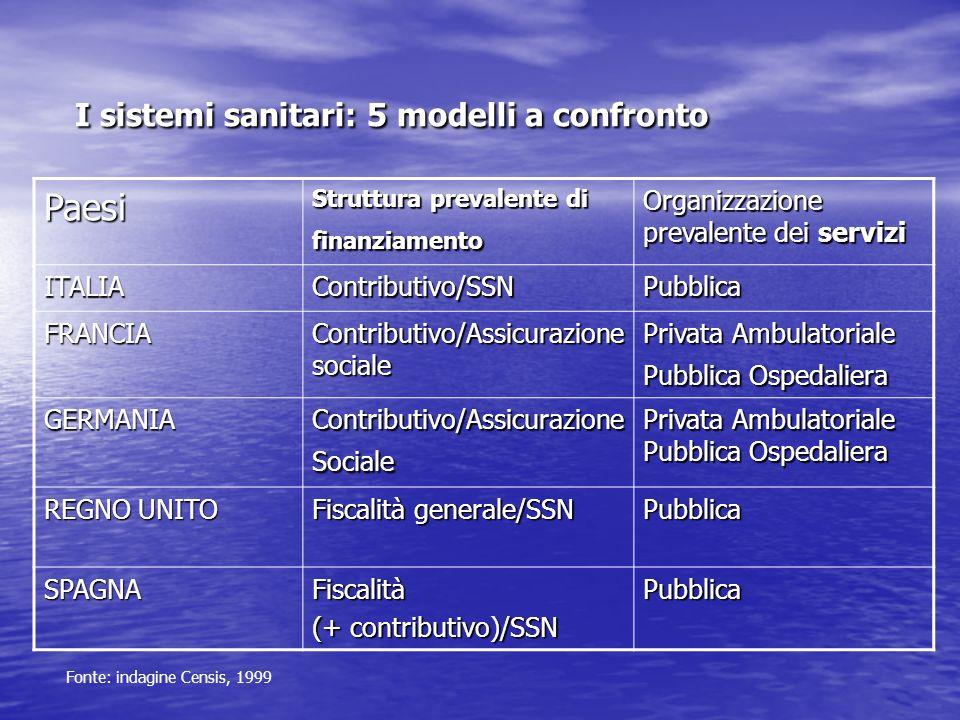 I sistemi sanitari: 5 modelli a confronto I sistemi sanitari: 5 modelli a confronto Paesi Struttura prevalente di finanziamento Organizzazione prevale