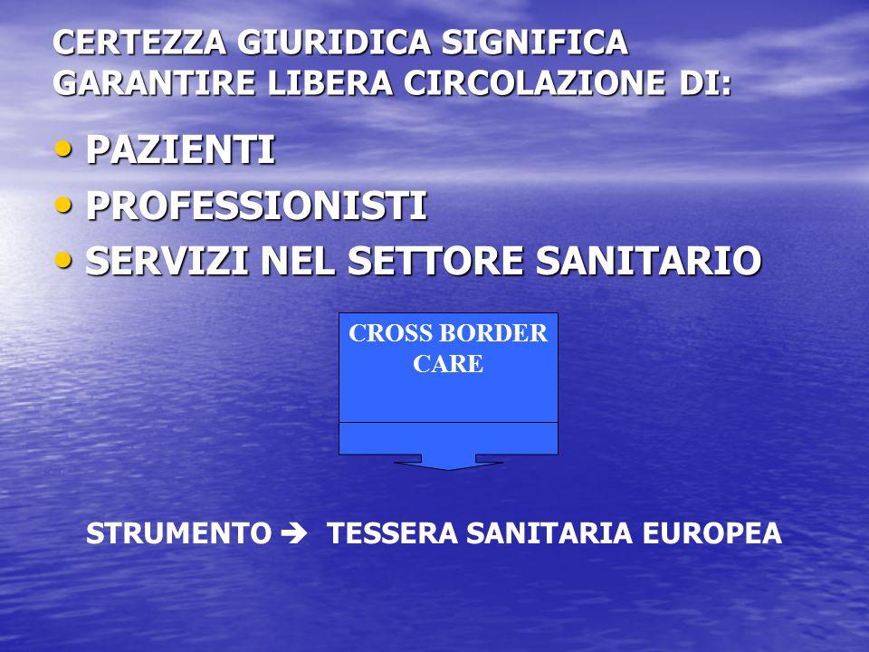 Riepilogo dei costi sui servizi importati – pazienti che vanno allestero Policy Brief- Cross Border Health Care in Europe