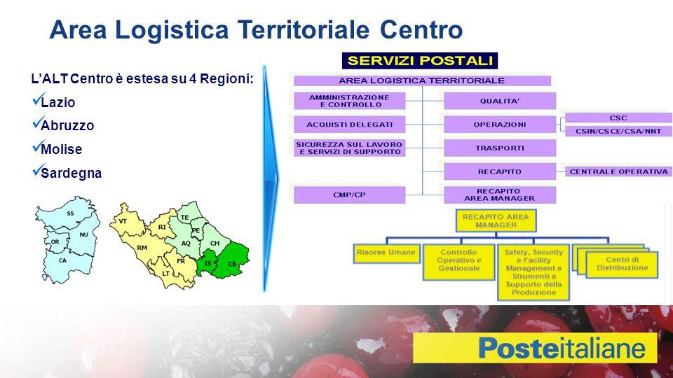 Area Logistica Territoriale Centro LALT Centro è estesa su 4 Regioni: Lazio Abruzzo Molise Sardegna