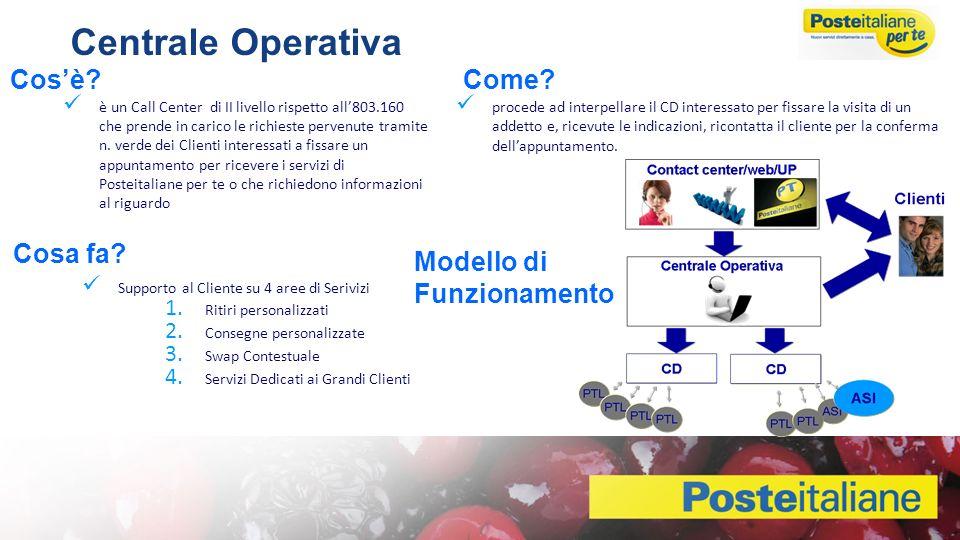 Centrale Operativa Cosè.