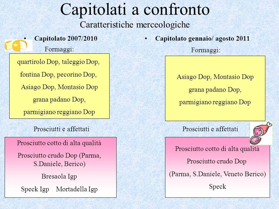 Capitolati a confronto Caratteristiche merceologiche Capitolato 2007/2010Capitolato gennaio/ agosto 2011 Formaggi: quartirolo Dop, taleggio Dop, fonti
