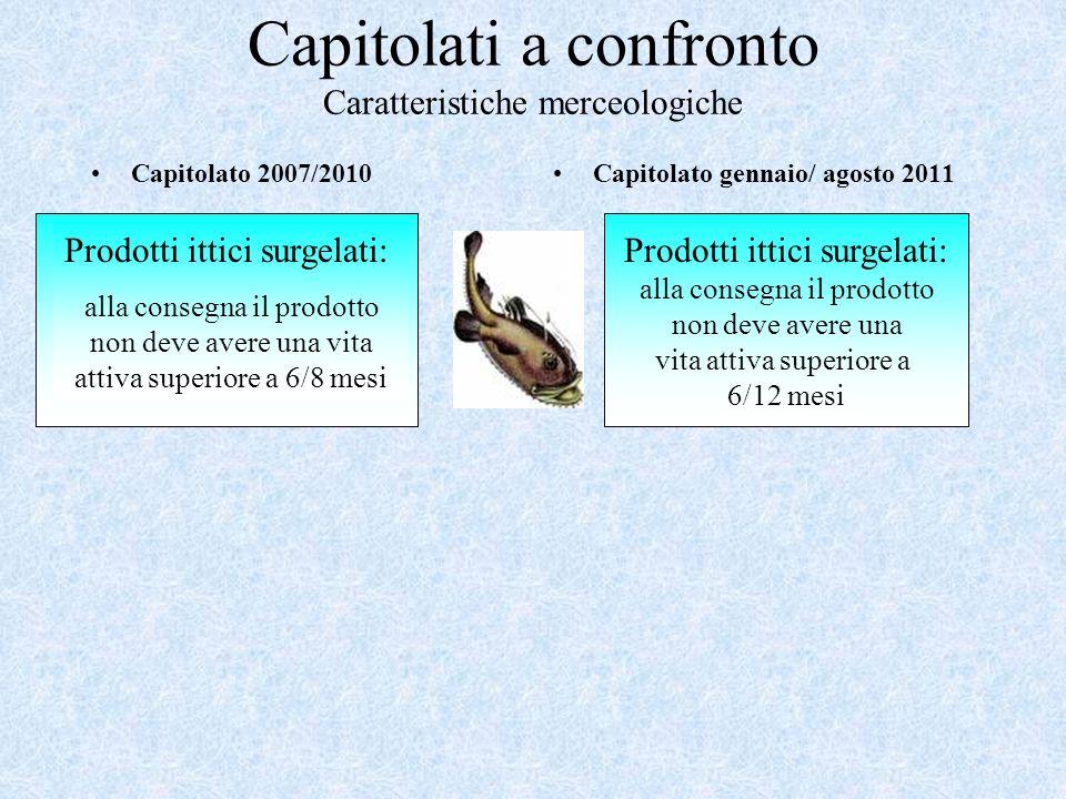 Capitolati a confronto Caratteristiche merceologiche Capitolato 2007/2010Capitolato gennaio/ agosto 2011 Prodotti ittici surgelati: alla consegna il p