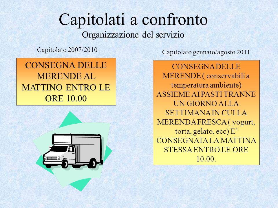 Capitolati a confronto Organizzazione del servizio CONSEGNA DELLE MERENDE AL MATTINO ENTRO LE ORE 10.00 Capitolato 2007/2010 Capitolato gennaio/agosto
