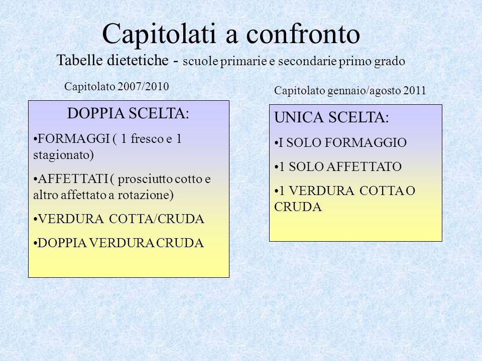 Capitolati a confronto Tabelle dietetiche - scuole primarie e secondarie primo grado DOPPIA SCELTA: FORMAGGI ( 1 fresco e 1 stagionato) AFFETTATI ( pr