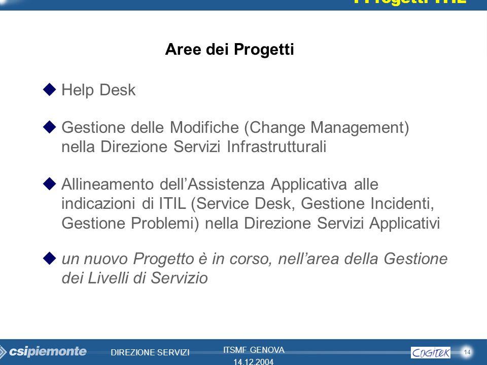 14 DIREZIONE SERVIZI ITSMF GENOVA 14.12.2004 Aree dei Progetti uHelp Desk uGestione delle Modifiche (Change Management) nella Direzione Servizi Infras
