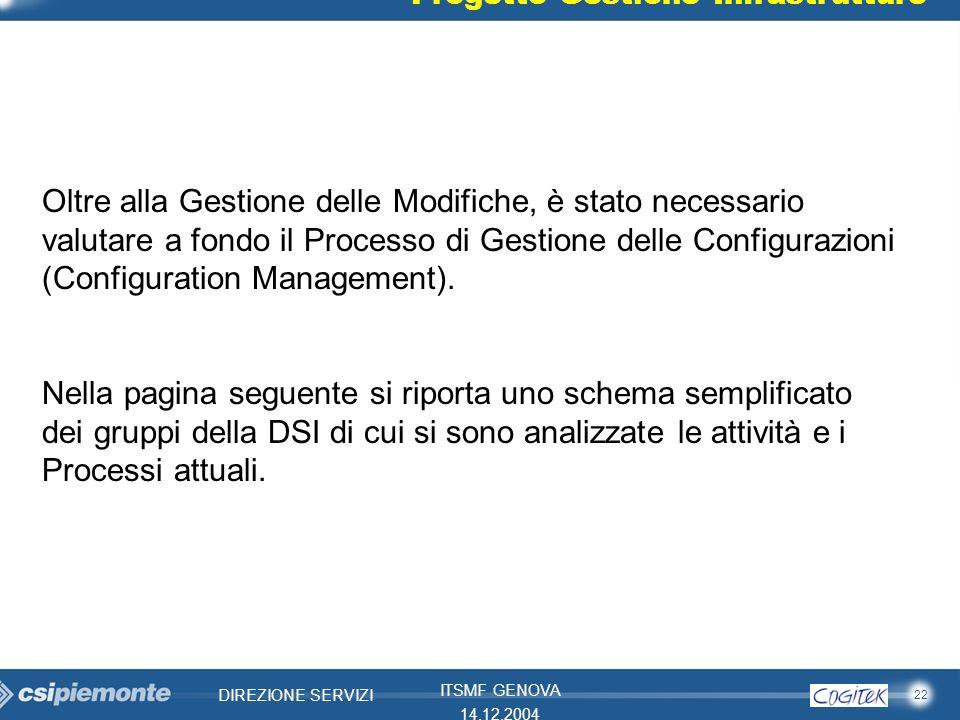 22 DIREZIONE SERVIZI ITSMF GENOVA 14.12.2004 Progetto Gestione Infrastrutture Oltre alla Gestione delle Modifiche, è stato necessario valutare a fondo