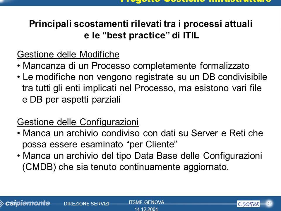 24 DIREZIONE SERVIZI ITSMF GENOVA 14.12.2004 Progetto Gestione Infrastrutture Gestione delle Modifiche Mancanza di un Processo completamente formalizz