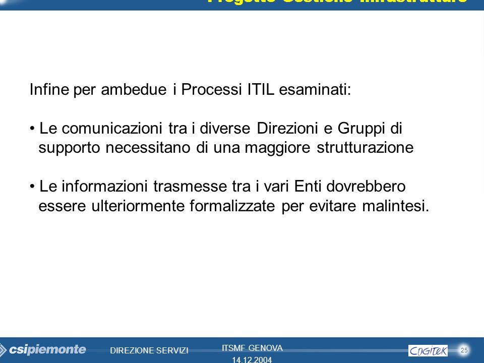 25 DIREZIONE SERVIZI ITSMF GENOVA 14.12.2004 Progetto Gestione Infrastrutture Infine per ambedue i Processi ITIL esaminati: Le comunicazioni tra i div