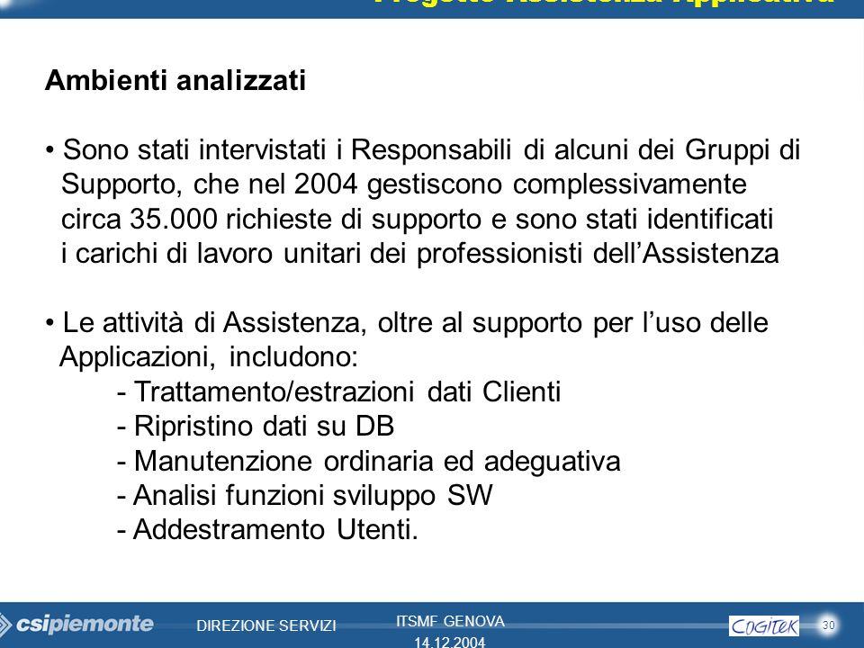 30 DIREZIONE SERVIZI ITSMF GENOVA 14.12.2004 Progetto Assistenza Applicativa Ambienti analizzati Sono stati intervistati i Responsabili di alcuni dei