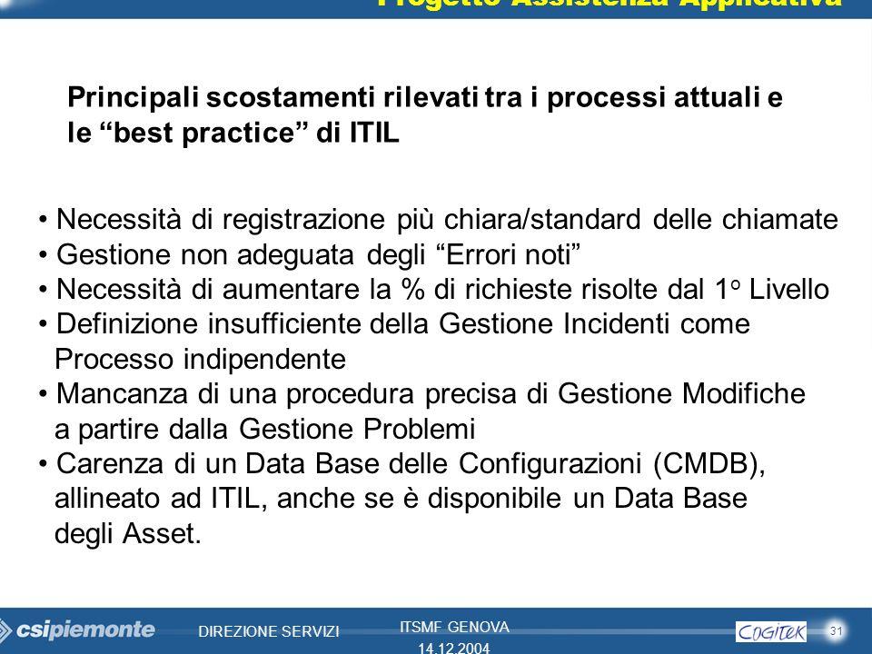 31 DIREZIONE SERVIZI ITSMF GENOVA 14.12.2004 Progetto Assistenza Applicativa Principali scostamenti rilevati tra i processi attuali e le best practice