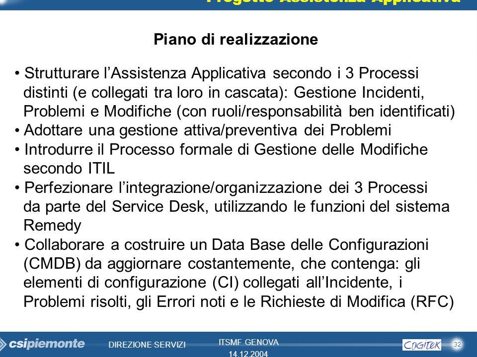 32 DIREZIONE SERVIZI ITSMF GENOVA 14.12.2004 Progetto Assistenza Applicativa Piano di realizzazione Strutturare lAssistenza Applicativa secondo i 3 Pr