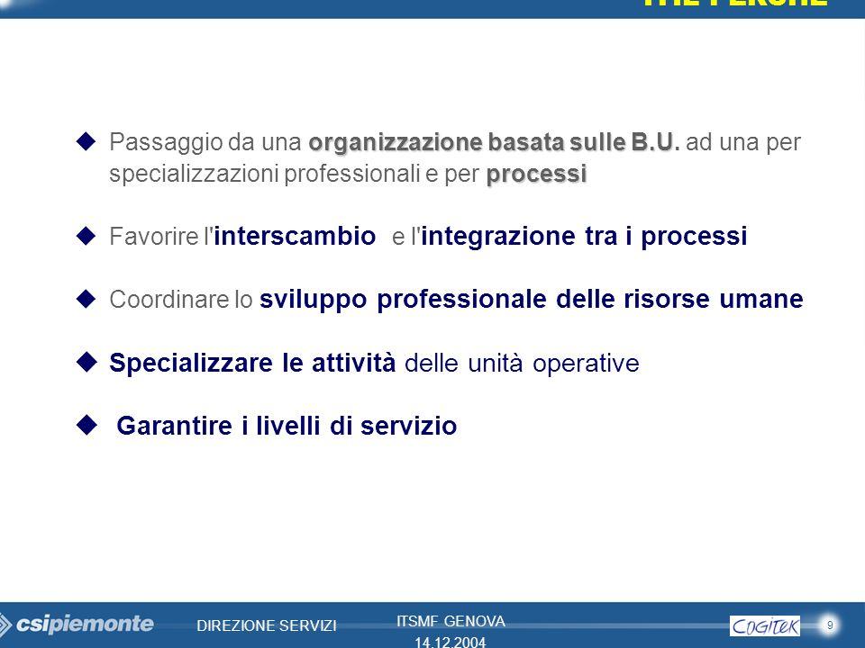 9 DIREZIONE SERVIZI ITSMF GENOVA 14.12.2004 ITIL PERCHE organizzazione basata sulle B.U processi uPassaggio da una organizzazione basata sulle B.U. ad