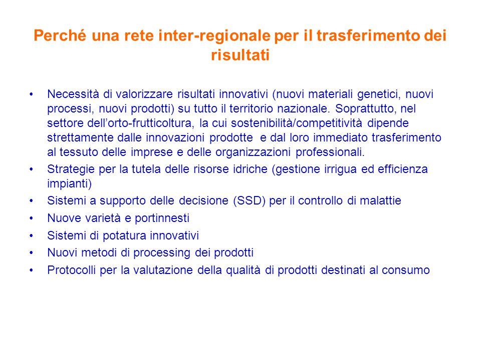 Perché una rete inter-regionale per il trasferimento dei risultati Necessità di valorizzare risultati innovativi (nuovi materiali genetici, nuovi processi, nuovi prodotti) su tutto il territorio nazionale.