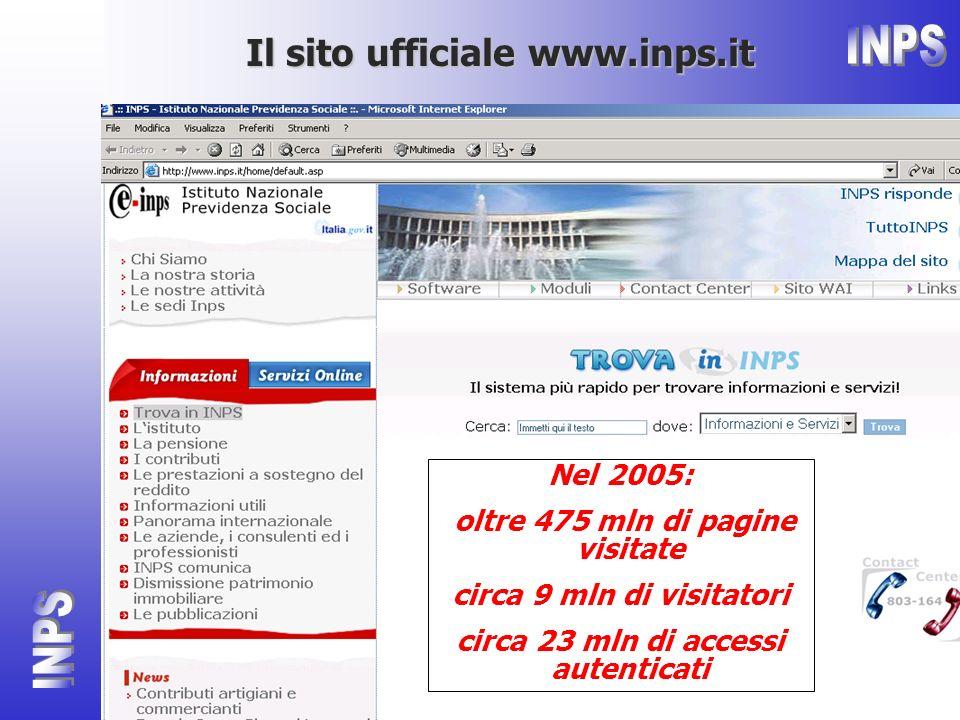 15 Dicembre 2005 – Situazione e sviluppo dellICT nellINPS Il sito ufficiale www.inps.it Nel 2005: oltre 475 mln di pagine visitate circa 9 mln di visitatori circa 23 mln di accessi autenticati