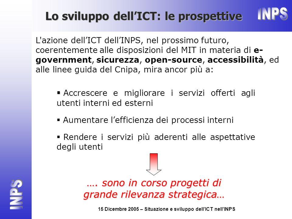 15 Dicembre 2005 – Situazione e sviluppo dellICT nellINPS Accrescere e migliorare i servizi offerti agli utenti interni ed esterni Aumentare lefficien
