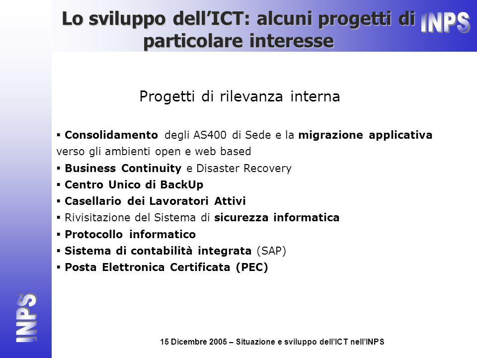 15 Dicembre 2005 – Situazione e sviluppo dellICT nellINPS Consolidamento degli AS400 di Sede e la migrazione applicativa verso gli ambienti open e web
