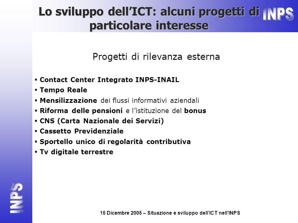 15 Dicembre 2005 – Situazione e sviluppo dellICT nellINPS Contact Center Integrato INPS-INAIL Tempo Reale Mensilizzazione dei flussi informativi azien