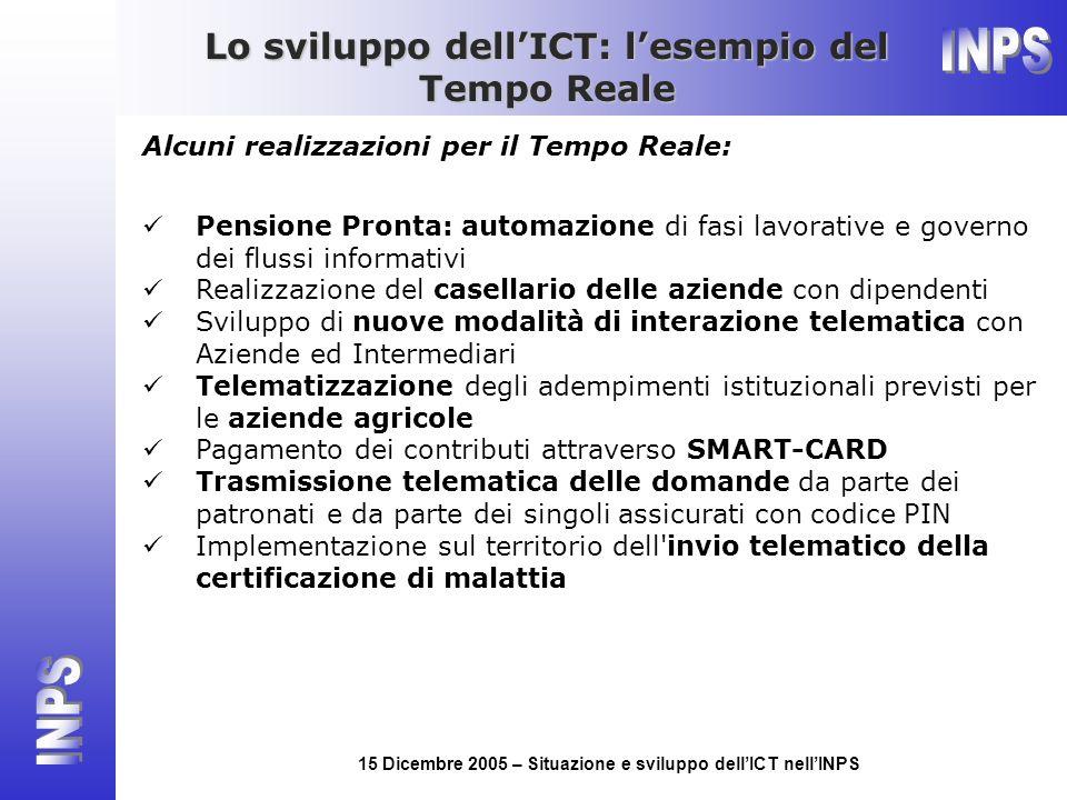 15 Dicembre 2005 – Situazione e sviluppo dellICT nellINPS Lo sviluppo dellICT: lesempio del Tempo Reale Alcuni realizzazioni per il Tempo Reale: Pensi
