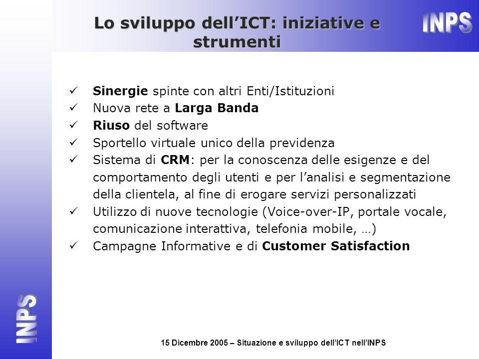 15 Dicembre 2005 – Situazione e sviluppo dellICT nellINPS Sinergie spinte con altri Enti/Istituzioni Nuova rete a Larga Banda Riuso del software Sport