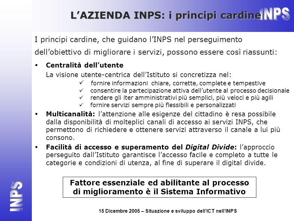 15 Dicembre 2005 – Situazione e sviluppo dellICT nellINPS Centralità dellutente La visione utente-centrica dellIstituto si concretizza nel: fornire in