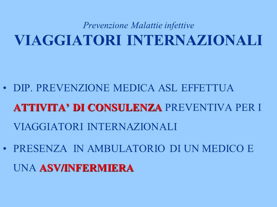 Prevenzione Malattie infettive VIAGGIATORI INTERNAZIONALI ATTIVITA DI CONSULENZADIP.