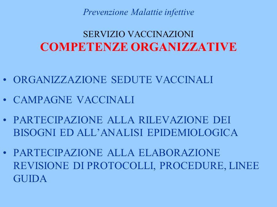 ORGANIZZAZIONE SEDUTE VACCINALI CAMPAGNE VACCINALI PARTECIPAZIONE ALLA RILEVAZIONE DEI BISOGNI ED ALLANALISI EPIDEMIOLOGICA PARTECIPAZIONE ALLA ELABORAZIONE REVISIONE DI PROTOCOLLI, PROCEDURE, LINEE GUIDA Prevenzione Malattie infettive SERVIZIO VACCINAZIONI COMPETENZE ORGANIZZATIVE