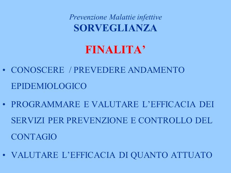 Deliberazione n.VII/18853 del 30.9.2004 Sorveglianza, notifica, controllo delle malattie infettive: revisione e riordino degli interventi di prevenzione in Regione Lombardia