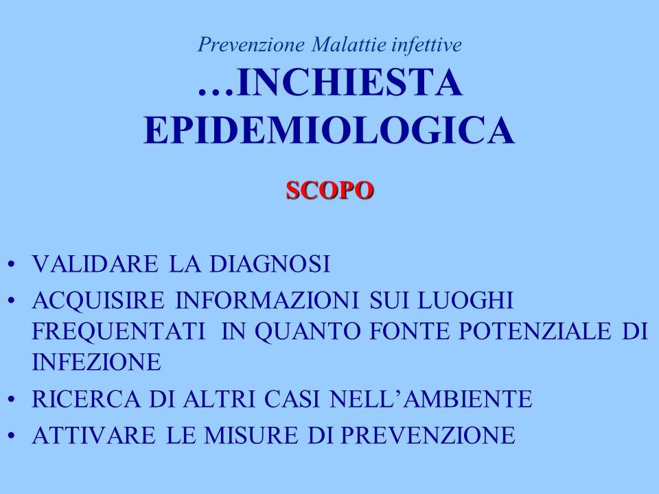 Prevenzione Malattie infettive …INCHIESTA EPIDEMIOLOGICA CONSISTE METODOLOGIA CONSISTE NELLAPPLICARE LA METODOLOGIA EPIDEMIOLOGICA PER INDIVIDUARE : CAUSA DI INFEZIONE ED EVIDENZIARE EVENTUALI VEICOLI E/O VETTORI FONTE/I DI INFEZIONE MODALITA DI TRASMISSIONE EVENTUALI CASI SECONDARI