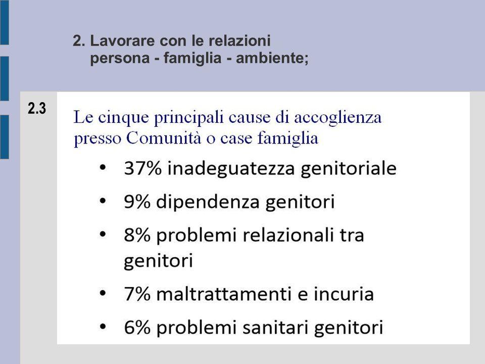 2. Lavorare con le relazioni persona - famiglia - ambiente; 2.3