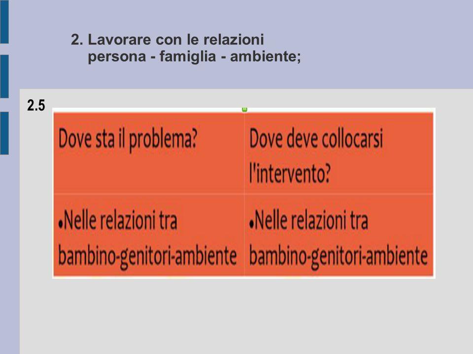 2. Lavorare con le relazioni persona - famiglia - ambiente; 2.5