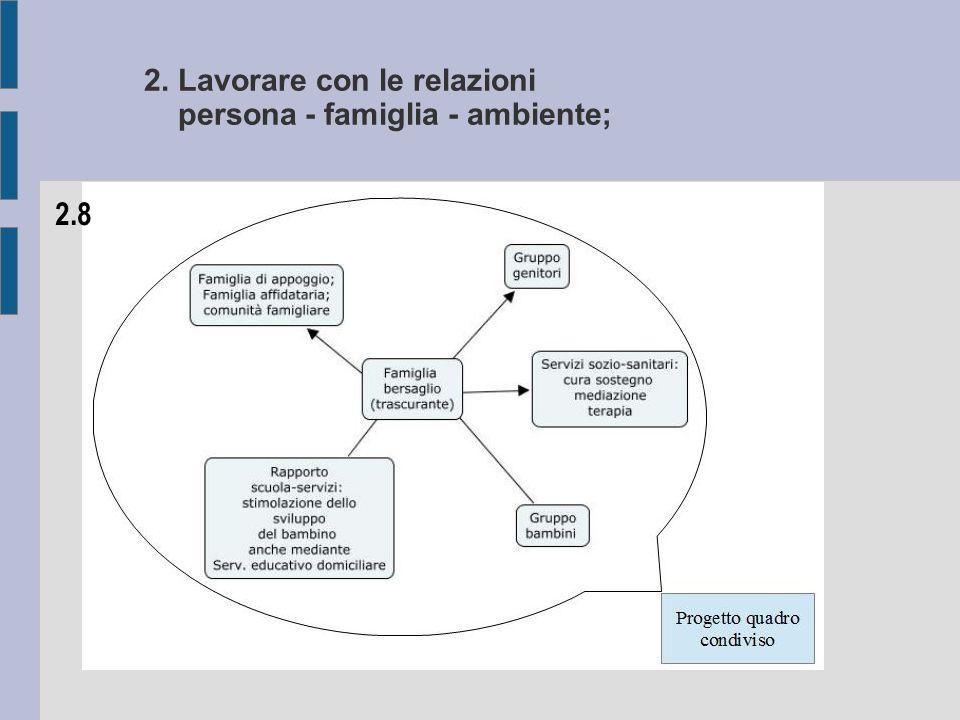 2. Lavorare con le relazioni persona - famiglia - ambiente; 2.8