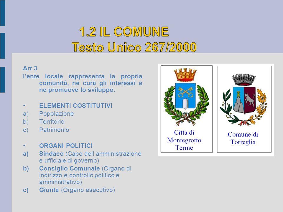 I Comuni sono titolari delle funzioni amministrative concernenti gli interventi sociali svolti a livello locale e concorrono alla programmazione regionale.