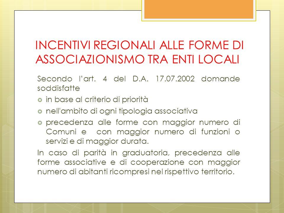 INCENTIVI REGIONALI ALLE FORME DI ASSOCIAZIONISMO TRA ENTI LOCALI Secondo lart.
