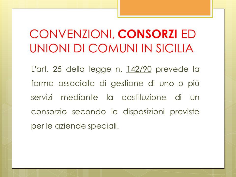 CONVENZIONI, CONSORZI ED UNIONI DI COMUNI IN SICILIA L art.
