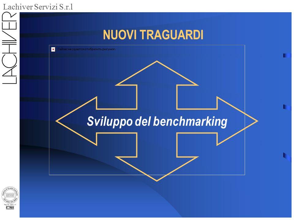 Lachiver Servizi S.r.l NUOVI TRAGUARDI Sviluppo del benchmarking