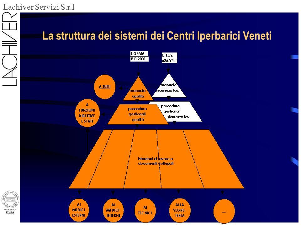Lachiver Servizi S.r.l La struttura dei sistemi dei Centri Iperbarici Veneti