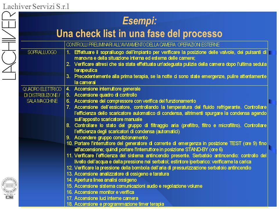 Lachiver Servizi S.r.l Esempi: Una check list in una fase del processo