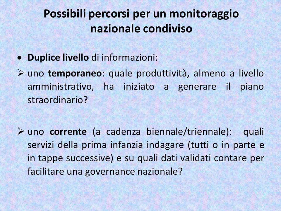 Possibili percorsi per un monitoraggio nazionale condiviso Duplice livello di informazioni: uno temporaneo: quale produttività, almeno a livello ammin