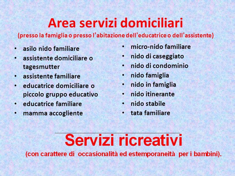 Area servizi domiciliari (presso la famiglia o presso l abitazione dell educatrice o dell assistente) asilo nido familiare assistente domiciliare o ta