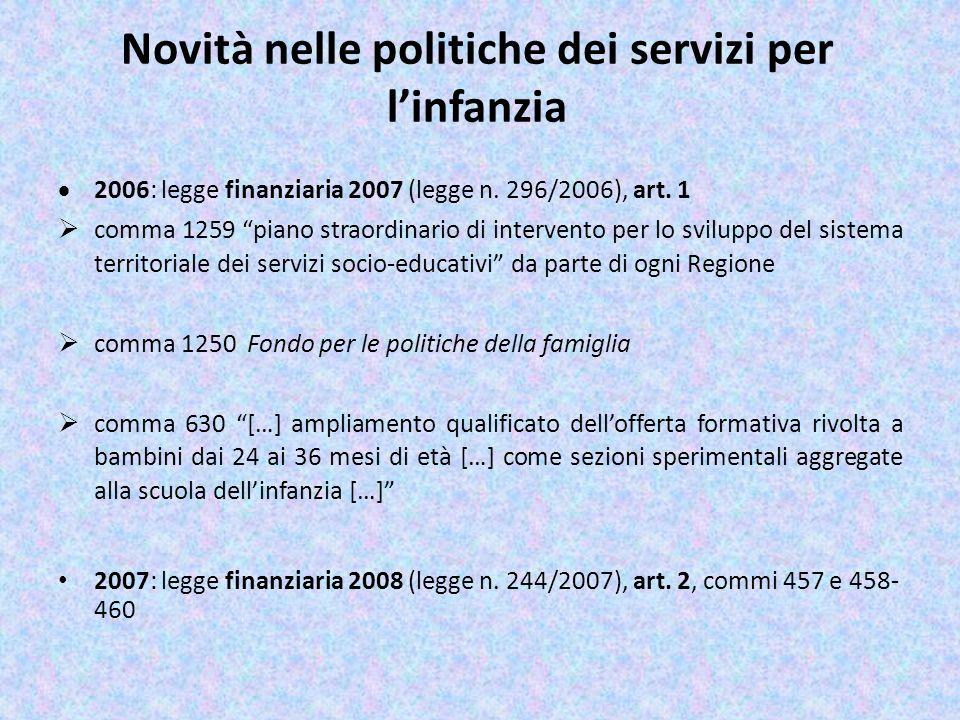 Novità nelle politiche dei servizi per linfanzia 2006: legge finanziaria 2007 (legge n. 296/2006), art. 1 comma 1259 piano straordinario di intervento